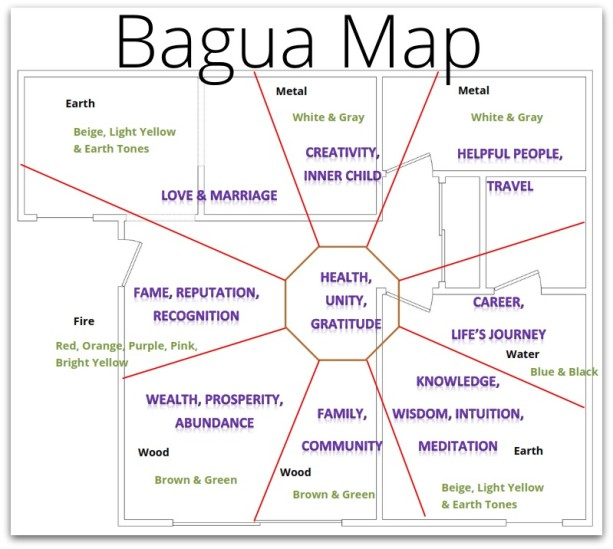 Ba Gua Related Keywords & Suggestions - Ba Gua Long Tail ...